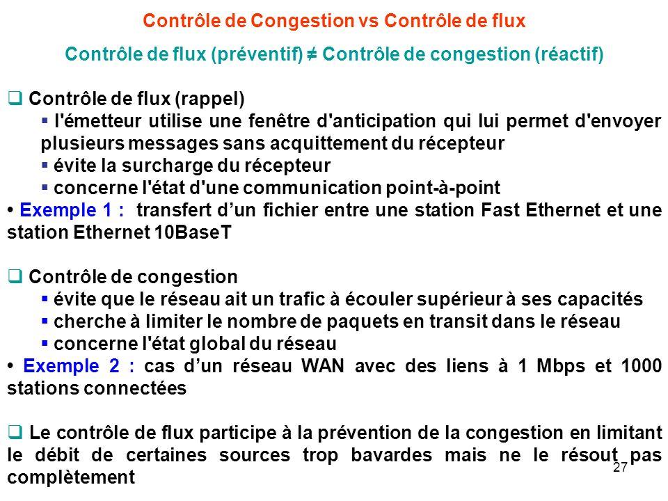 Contrôle de Congestion vs Contrôle de flux