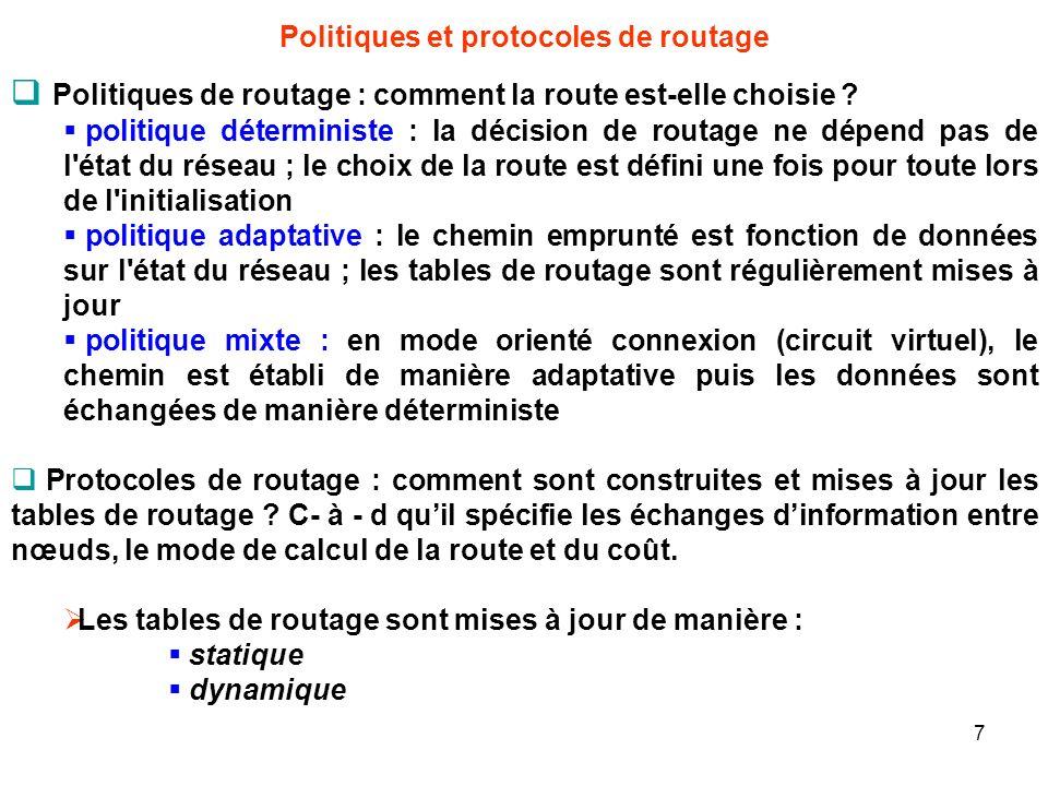 Politiques et protocoles de routage