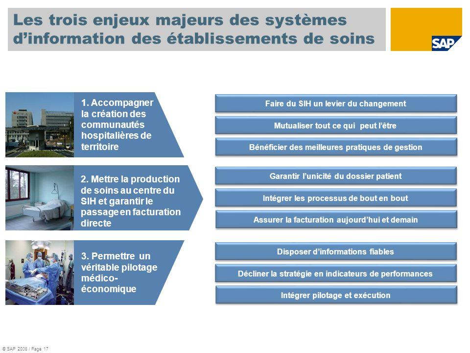Les trois enjeux majeurs des systèmes d'information des établissements de soins