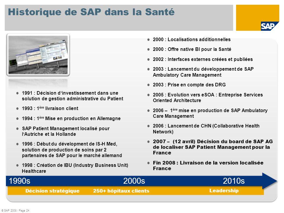 Historique de SAP dans la Santé