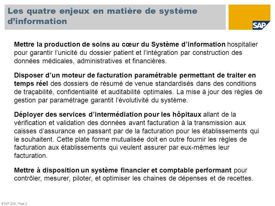 Les quatre enjeux en matière de système d'information
