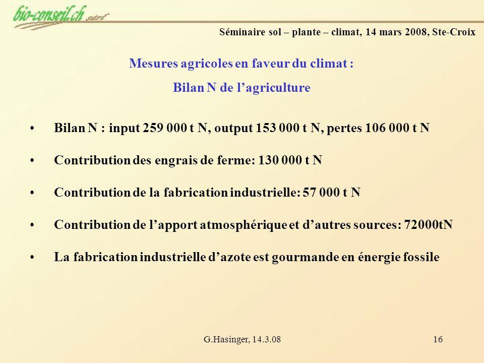 Mesures agricoles en faveur du climat : Bilan N de l'agriculture