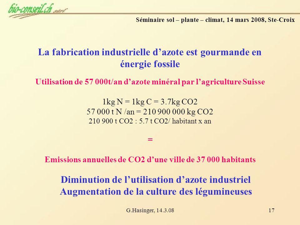 La fabrication industrielle d'azote est gourmande en énergie fossile