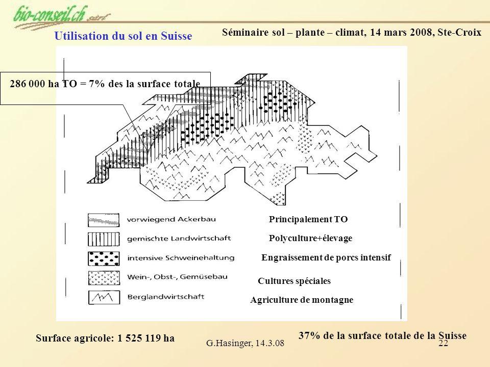 Utilisation du sol en Suisse