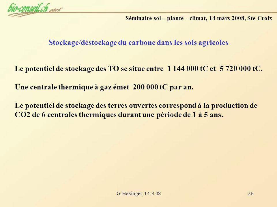 Stockage/déstockage du carbone dans les sols agricoles