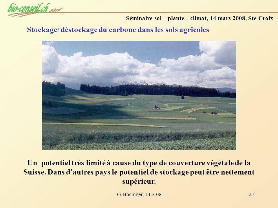 Stockage/ déstockage du carbone dans les sols agricoles