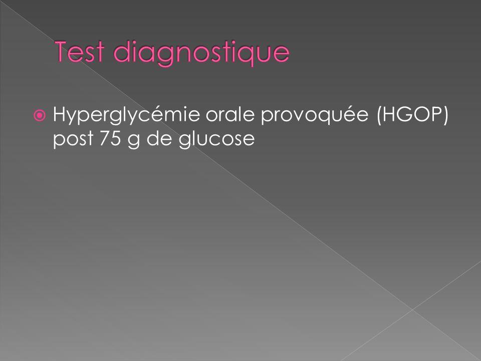 Test diagnostique Hyperglycémie orale provoquée (HGOP) post 75 g de glucose