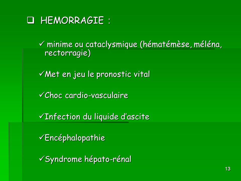 HEMORRAGIE : minime ou cataclysmique (hématémèse, méléna, rectorragie)