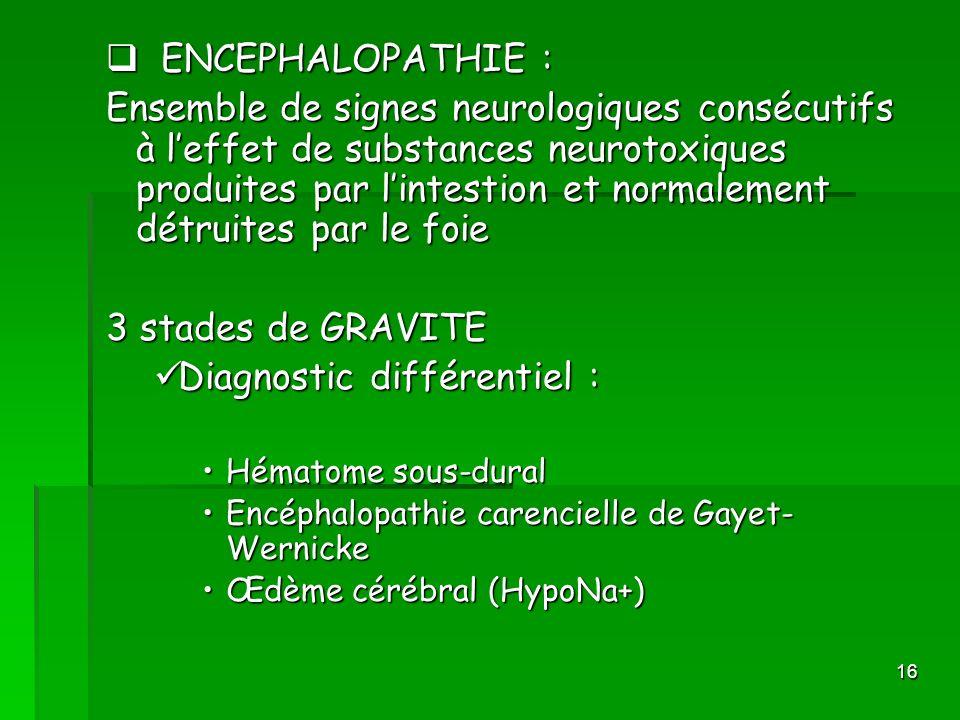 Diagnostic différentiel :