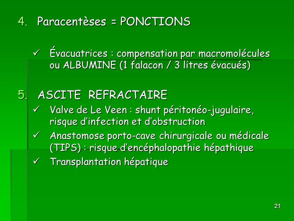 Paracentèses = PONCTIONS