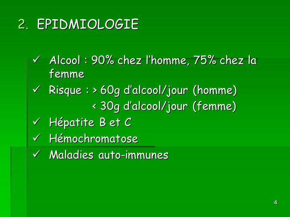 EPIDMIOLOGIE Alcool : 90% chez l'homme, 75% chez la femme