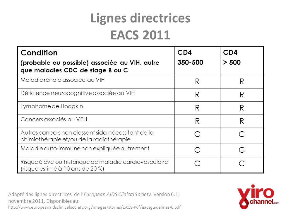 Lignes directrices EACS 2011