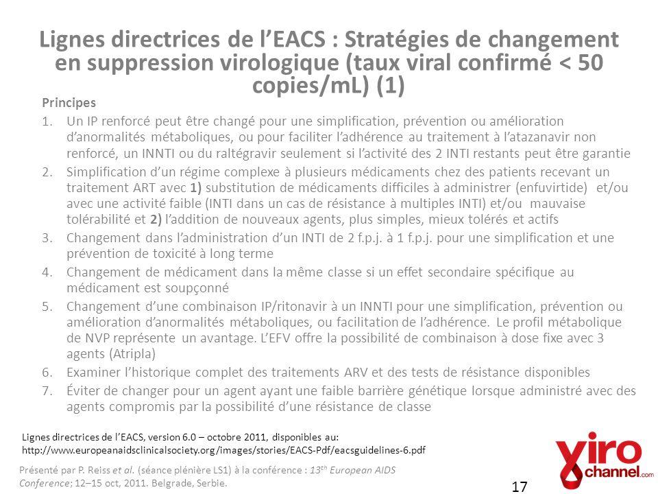 Lignes directrices de l'EACS : Stratégies de changement en suppression virologique (taux viral confirmé < 50 copies/mL) (1)