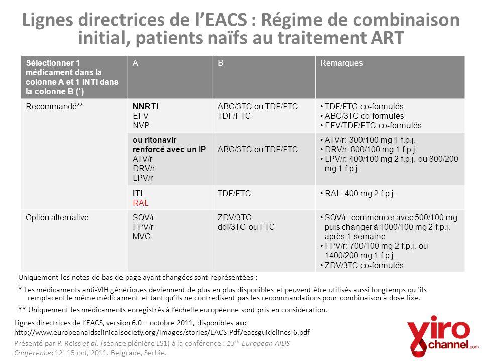 Lignes directrices de l'EACS : Régime de combinaison initial, patients naïfs au traitement ART
