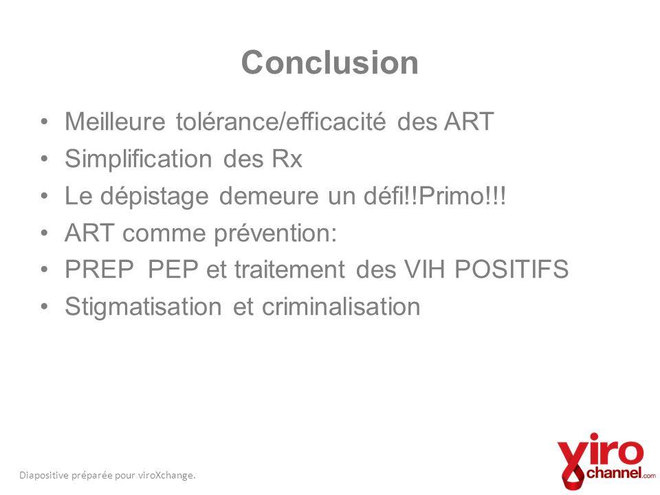 Conclusion Meilleure tolérance/efficacité des ART
