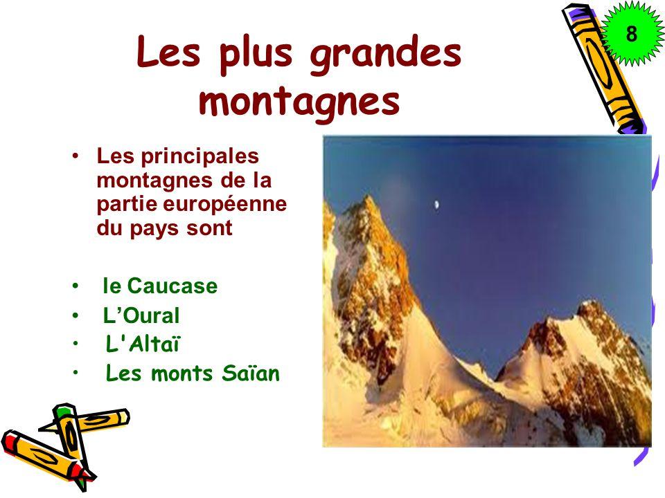 Les plus grandes montagnes