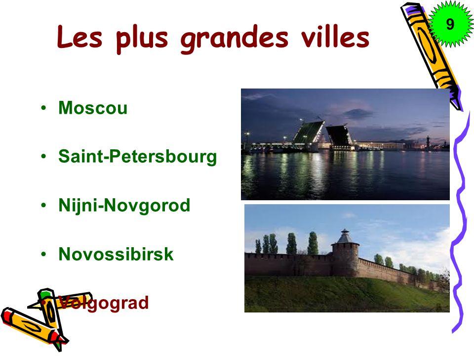Les plus grandes villes