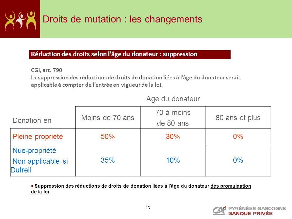Droits de mutation : les changements