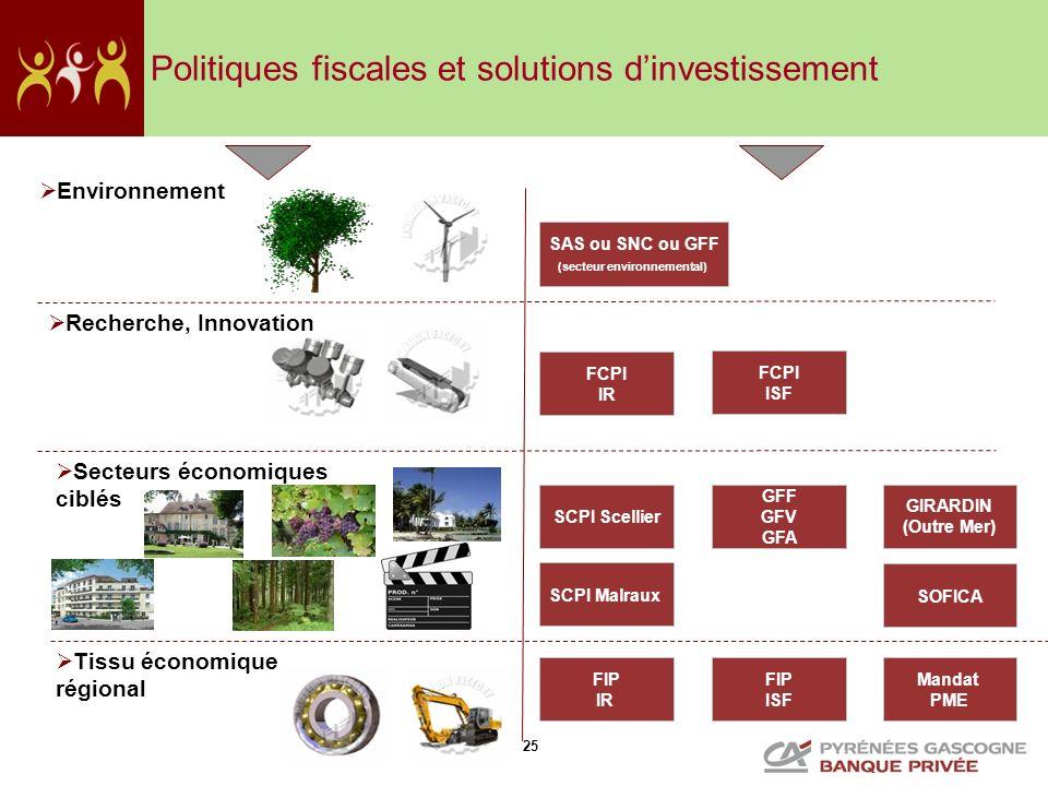 Politiques fiscales et solutions d'investissement