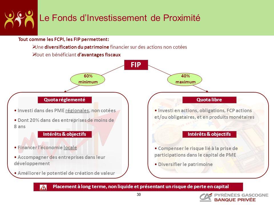 Le Fonds d'Investissement de Proximité