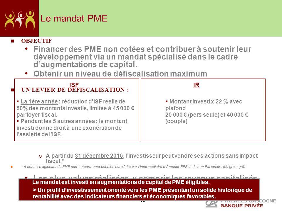 Le mandat PME OBJECTIF.