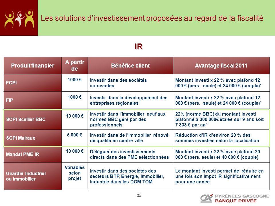 Les solutions d'investissement proposées au regard de la fiscalité