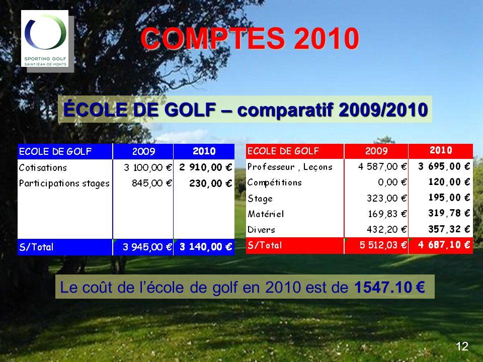 COMPTES 2010 ÉCOLE DE GOLF – comparatif 2009/2010