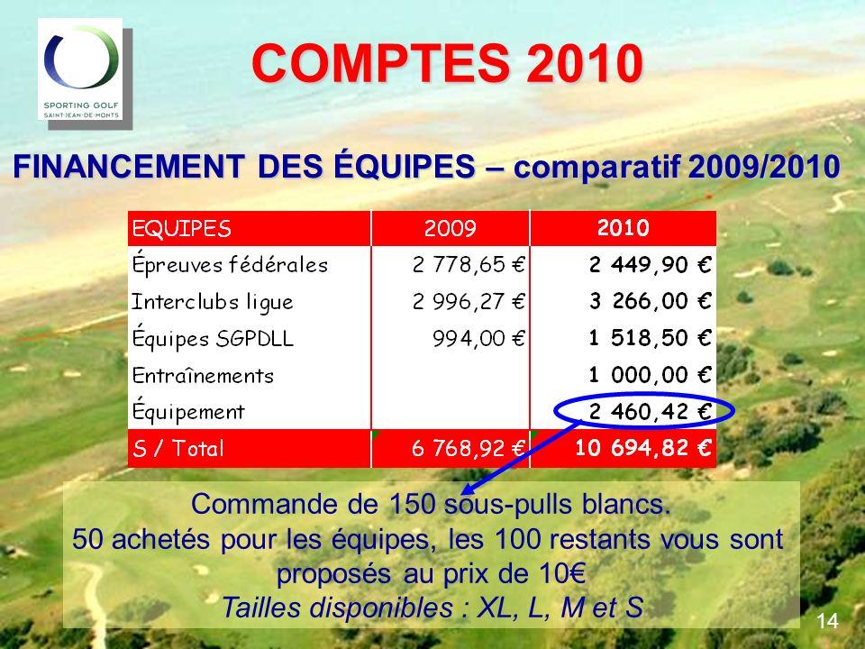 COMPTES 2010 FINANCEMENT DES ÉQUIPES – comparatif 2009/2010