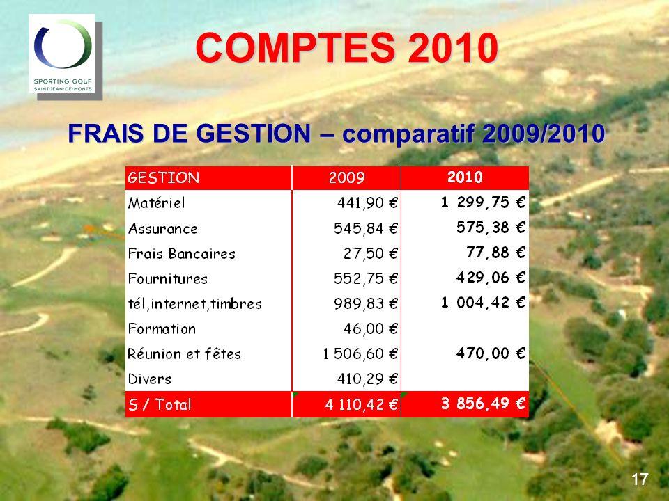 COMPTES 2010 FRAIS DE GESTION – comparatif 2009/2010 17