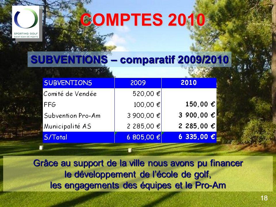 COMPTES 2010 SUBVENTIONS – comparatif 2009/2010