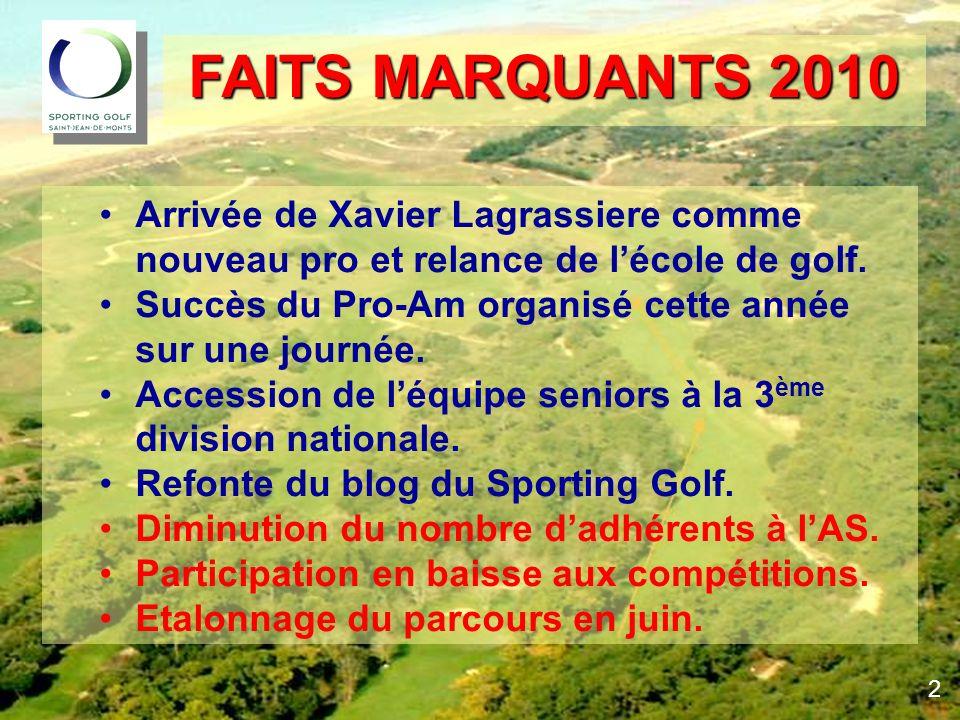 FAITS MARQUANTS 2010Arrivée de Xavier Lagrassiere comme nouveau pro et relance de l'école de golf.