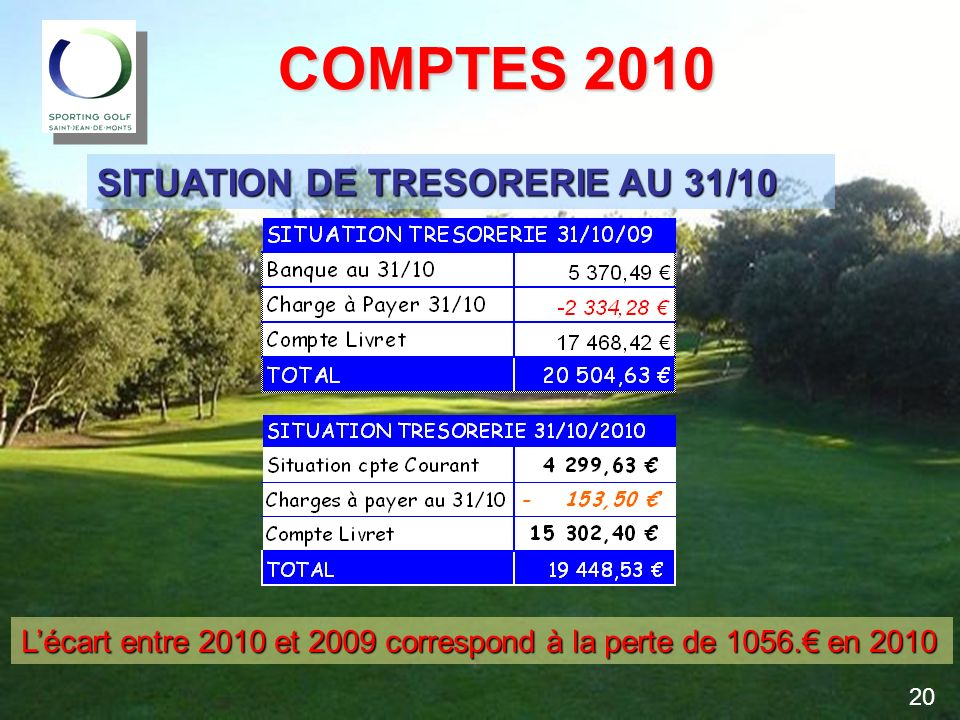 COMPTES 2010 SITUATION DE TRESORERIE AU 31/10