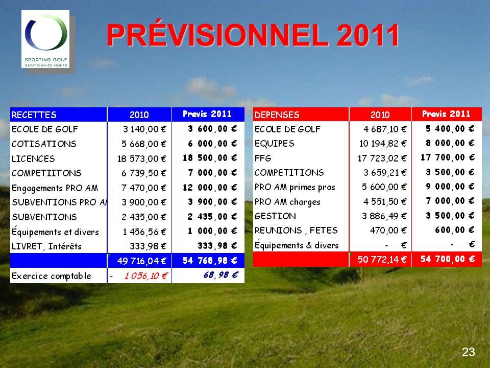 PRÉVISIONNEL 2011 23