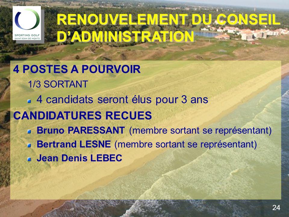 RENOUVELEMENT DU CONSEIL D'ADMINISTRATION