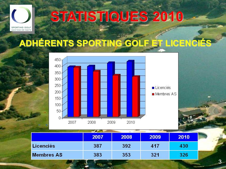 STATISTIQUES 2010 ADHÉRENTS SPORTING GOLF ET LICENCIÉS 3