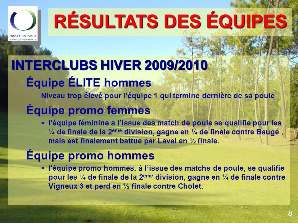 RÉSULTATS DES ÉQUIPES INTERCLUBS HIVER 2009/2010 Équipe ÉLITE hommes