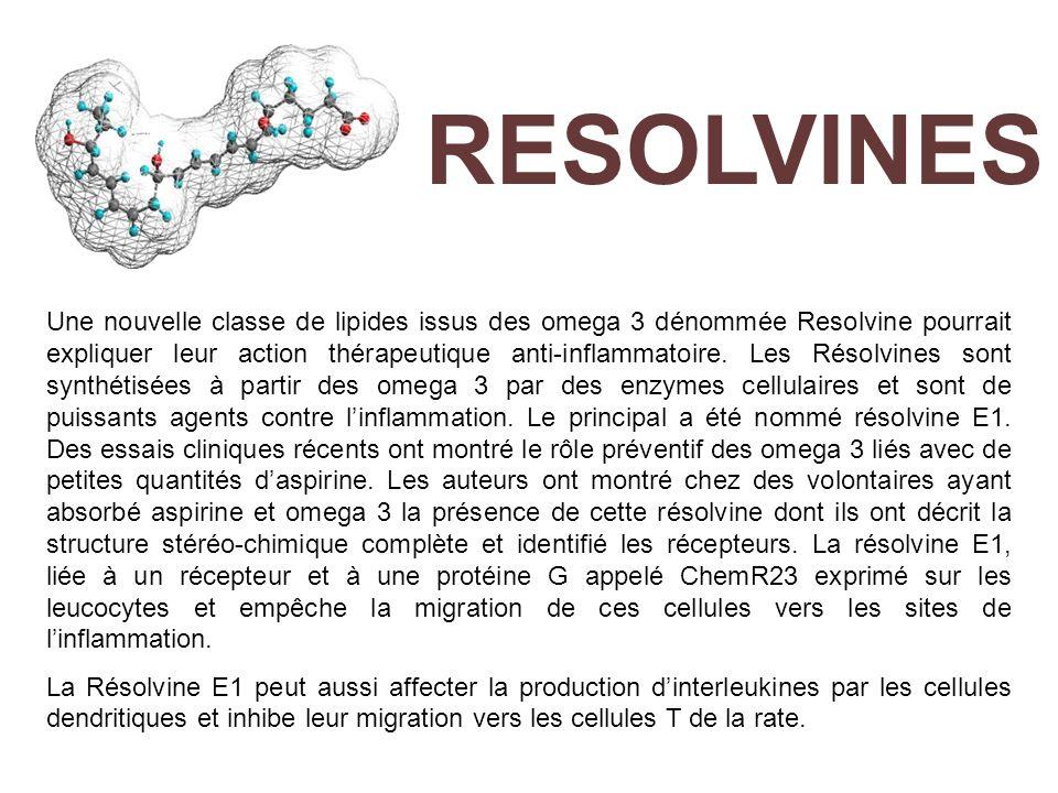 RESOLVINES