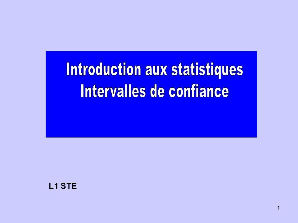 Introduction aux statistiques Intervalles de confiance