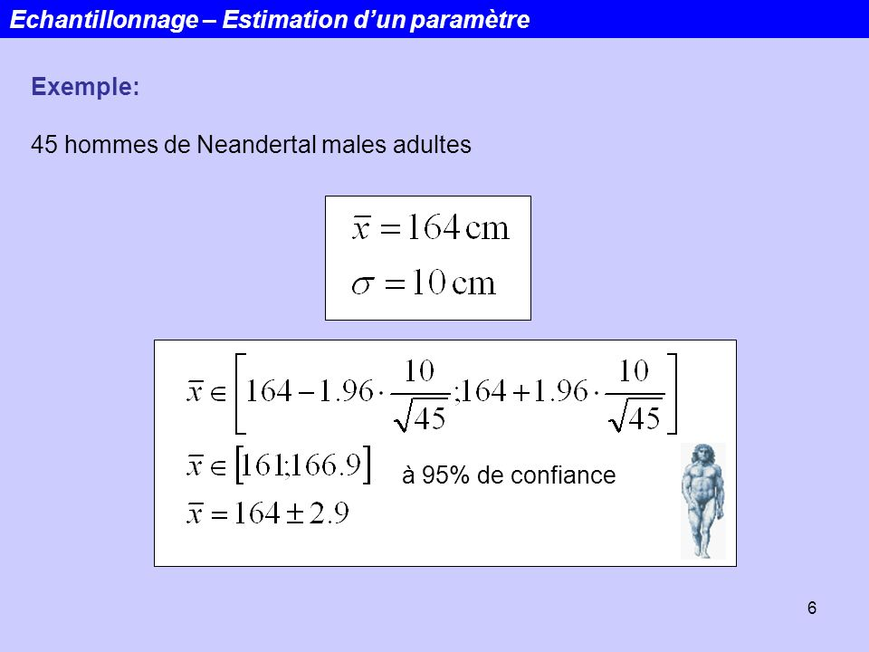 Echantillonnage – Estimation d'un paramètre