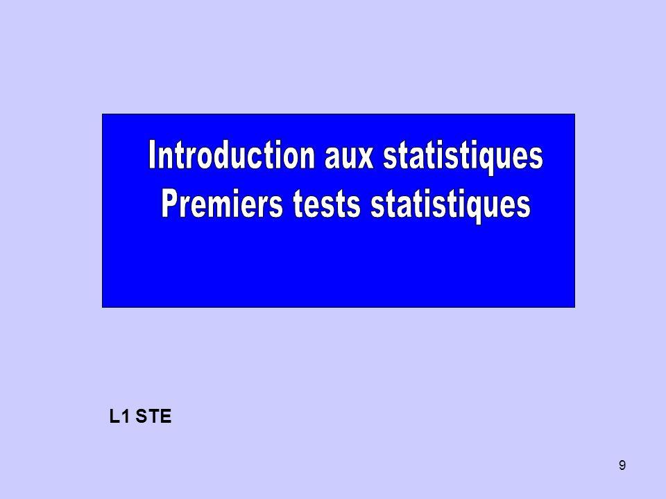 Introduction aux statistiques Premiers tests statistiques