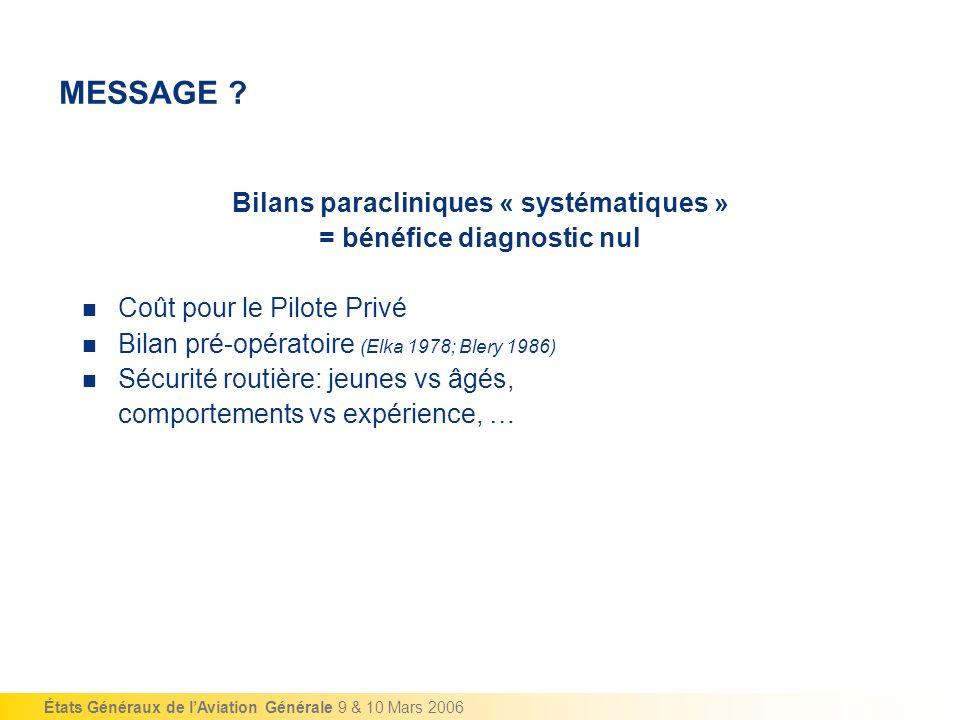 Bilans paracliniques « systématiques » = bénéfice diagnostic nul