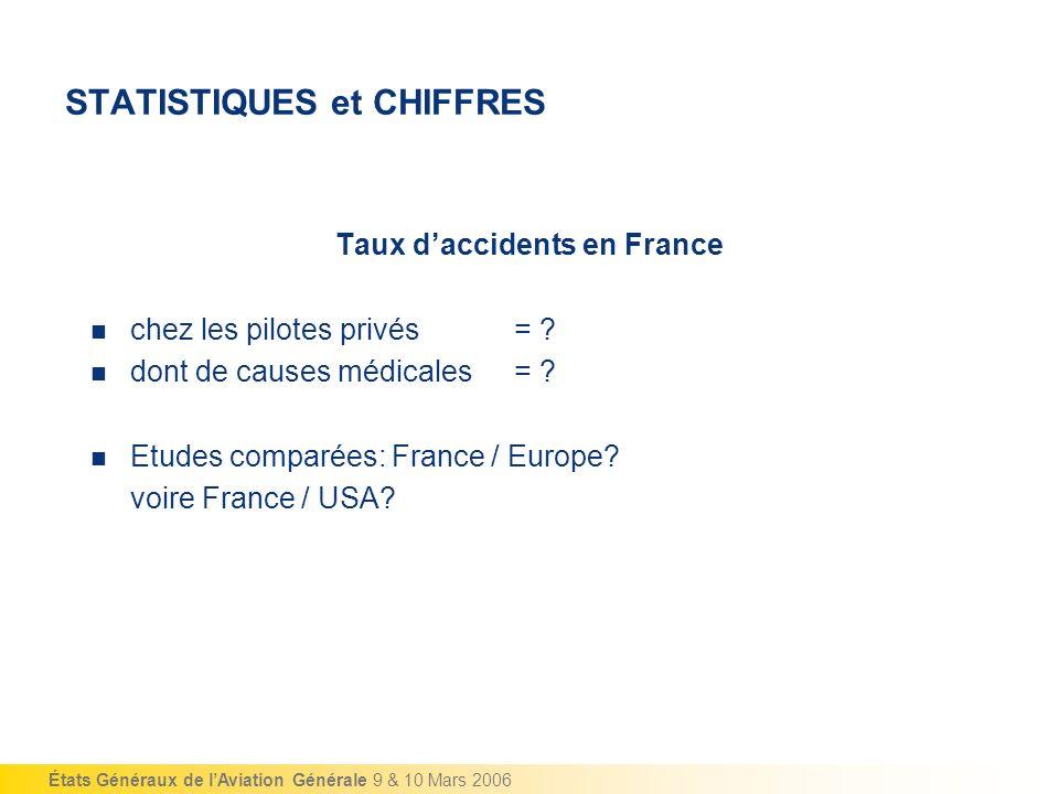STATISTIQUES et CHIFFRES