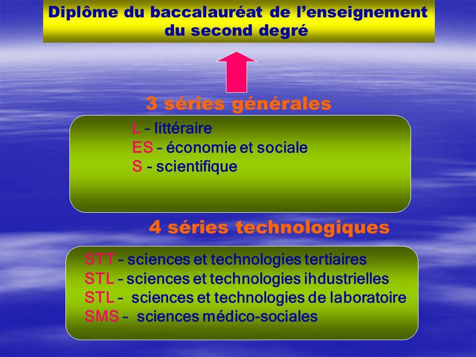 4 séries technologiques