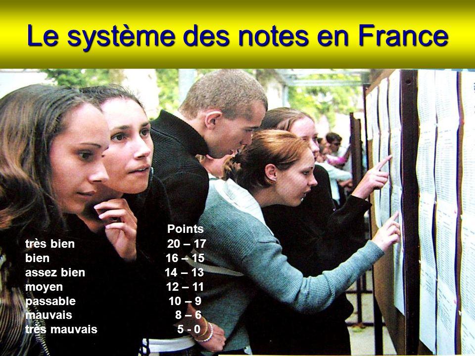 Le système des notes en France