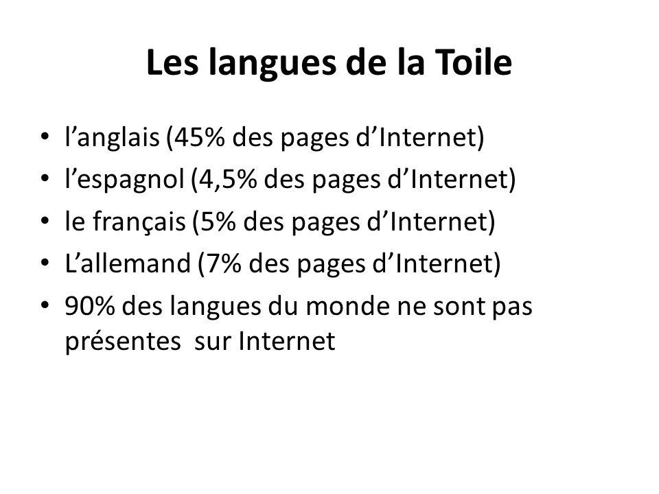 Les langues de la Toile l'anglais (45% des pages d'Internet)