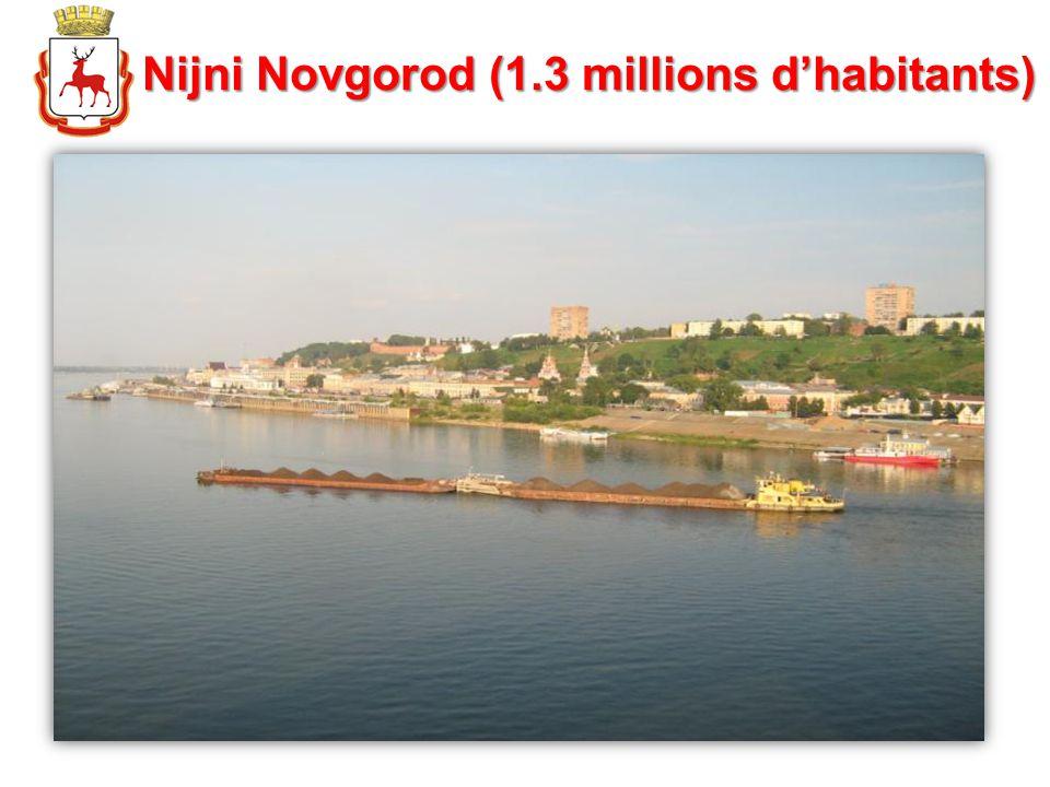 Nijni Novgorod (1.3 millions d'habitants)