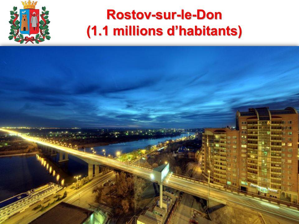 Rostov-sur-le-Don (1.1 millions d'habitants)