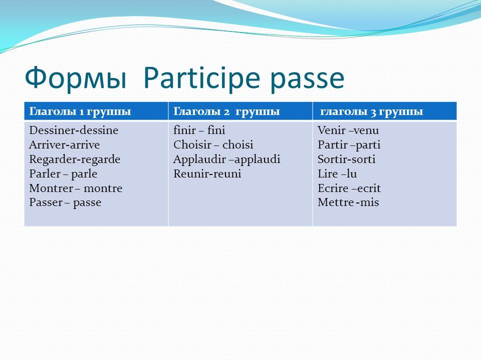 Формы Participe passe Глаголы 1 группы Глаголы 2 группы