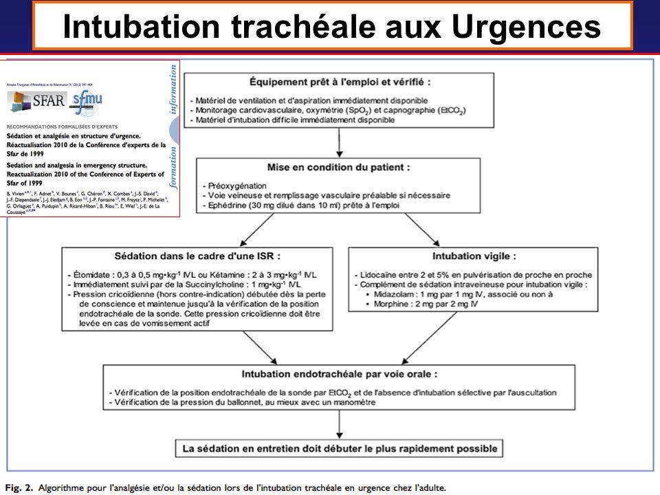Intubation trachéale aux Urgences
