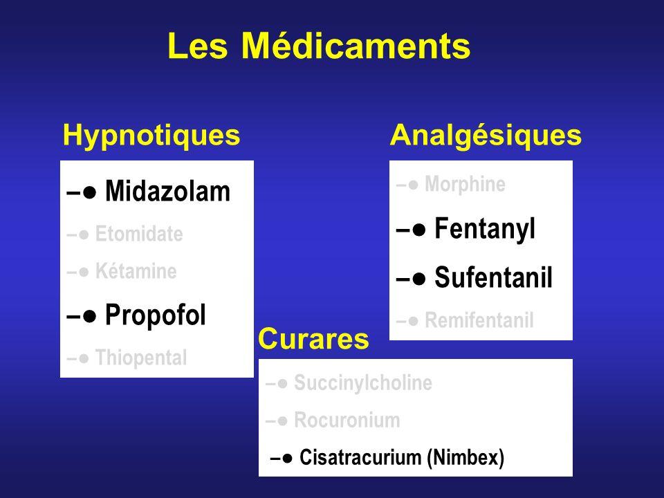 Les Médicaments Hypnotiques Analgésiques –● Midazolam –● Propofol